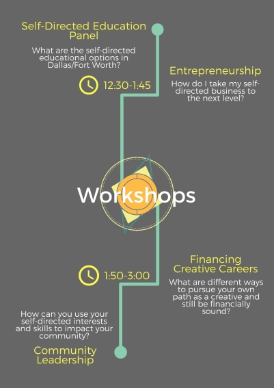 workshop infographic imagejpg